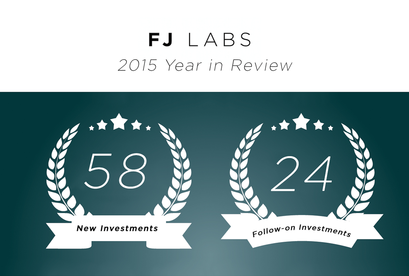 fjlabs 2015 in review feature image